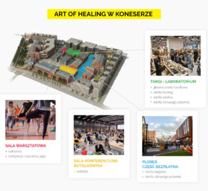 Rozkład targów art of healing